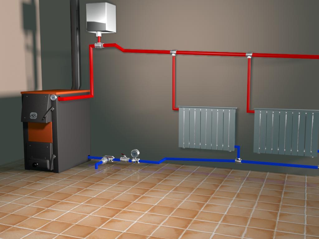 Котлы и другое оборудование для создания тепла, которое можно купить в Казани
