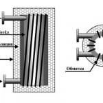 Печь с котлом водяного отопления своими руками
