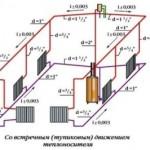 Двухтрубное отопление со встречной (тупиковой) циркуляцией теплоносителя