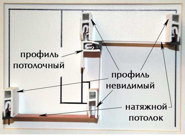 Как пользоваться и как настроить сигнализацию