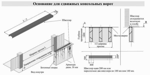 Схема бетона под откатные ворота